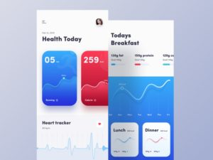 Best Habit Tracking Apps You Should Try In 2020
